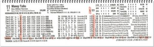 How to understand horse racing past performance symbols
