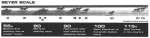Horse Racing Running Styles Beyers Figures