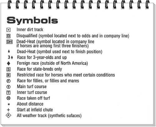 Past Performance Symbols Horse Racing Betting Knowledge