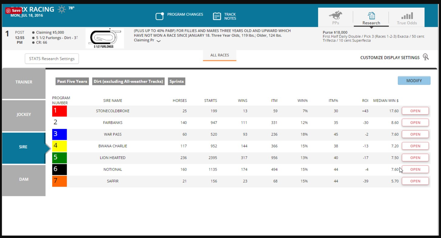 Stats Trainer-Jockey-Sire-Dam
