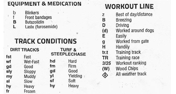 Horse Racing Symbols
